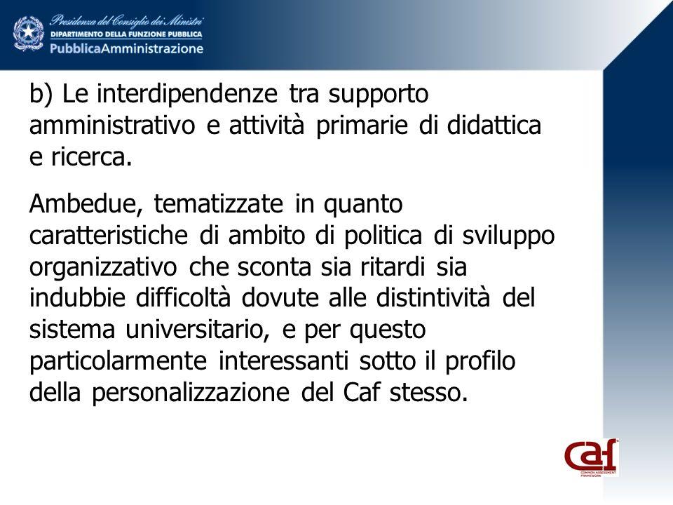 b) Le interdipendenze tra supporto amministrativo e attività primarie di didattica e ricerca.