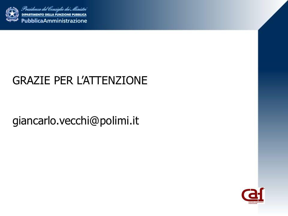 GRAZIE PER LATTENZIONE giancarlo.vecchi@polimi.it