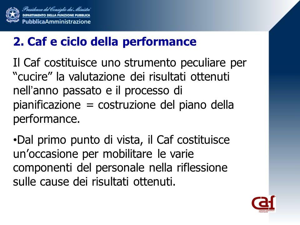 2. Caf e ciclo della performance Il Caf costituisce uno strumento peculiare percucire la valutazione dei risultati ottenuti nellanno passato e il proc