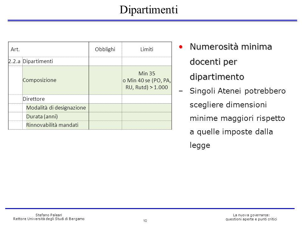 10 La nuova governance : questioni aperte e punti critici Stefano Paleari Rettore Università degli Studi di Bergamo Dipartimenti Art. ObblighiLimiti 2