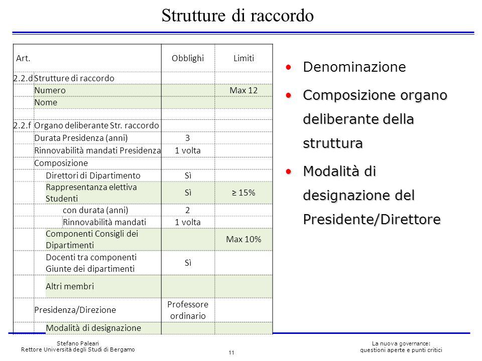 11 La nuova governance : questioni aperte e punti critici Stefano Paleari Rettore Università degli Studi di Bergamo Strutture di raccordo Art. Obbligh