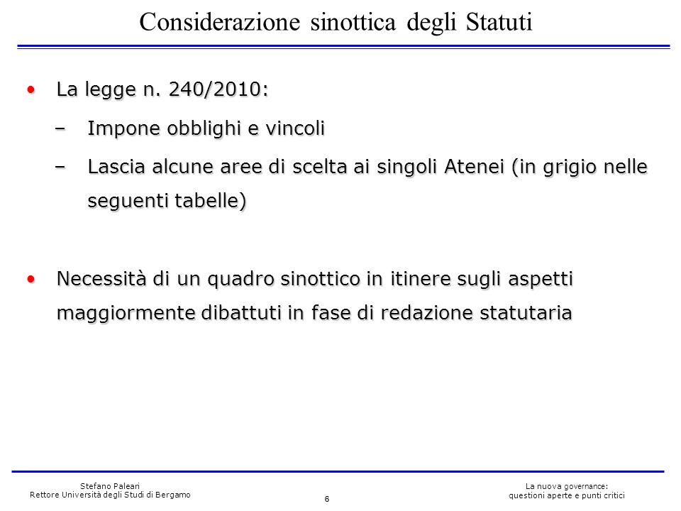 6 La nuova governance : questioni aperte e punti critici Stefano Paleari Rettore Università degli Studi di Bergamo La legge n. 240/2010:La legge n. 24
