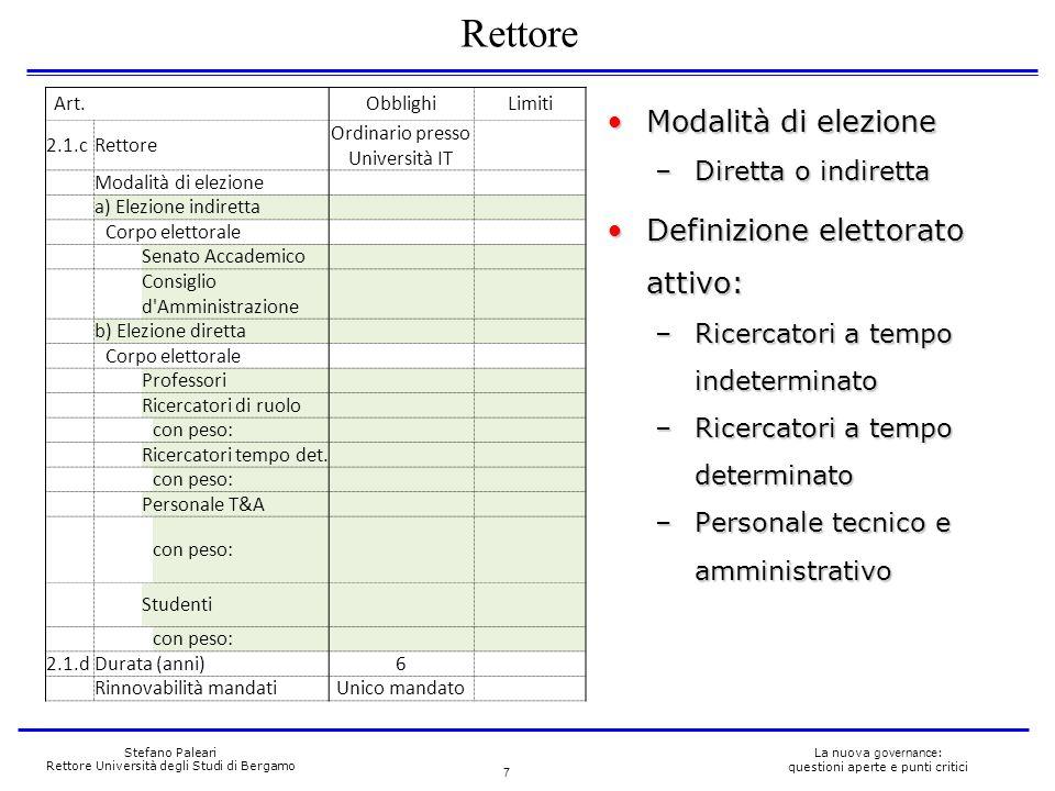 7 La nuova governance : questioni aperte e punti critici Stefano Paleari Rettore Università degli Studi di Bergamo Rettore Art. ObblighiLimiti 2.1.cRe