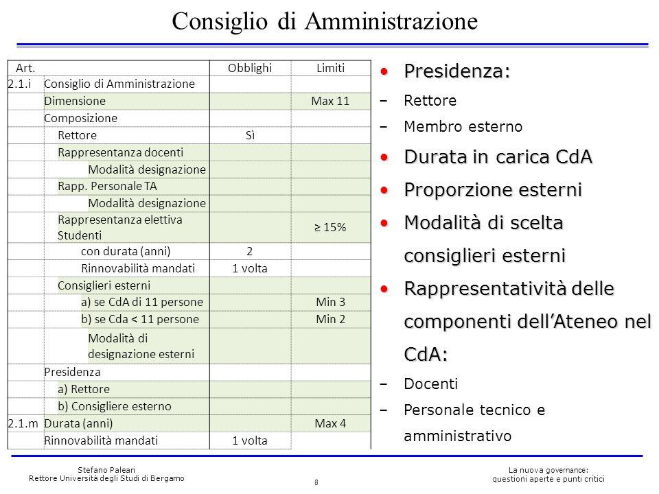 9 La nuova governance : questioni aperte e punti critici Stefano Paleari Rettore Università degli Studi di Bergamo Art.