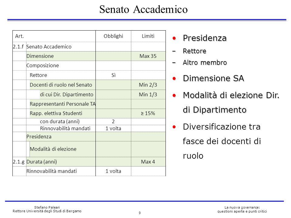 9 La nuova governance : questioni aperte e punti critici Stefano Paleari Rettore Università degli Studi di Bergamo Art. ObblighiLimiti 2.1.fSenato Acc