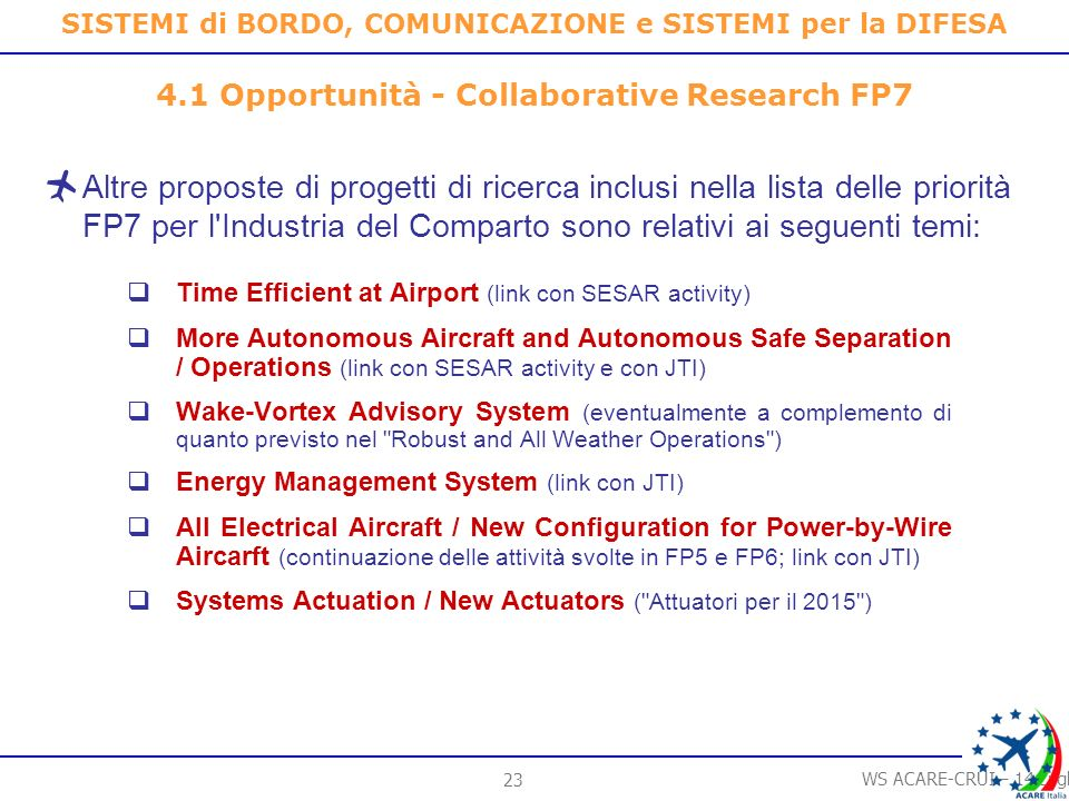 22 WS ACARE-CRUI – 14 Luglio 2006 SISTEMI di BORDO, COMUNICAZIONE e SISTEMI per la DIFESA Maintenance Free / Alternative Maintainability Approaches The project will address the Management of Maintenance for Aircraft Operations.