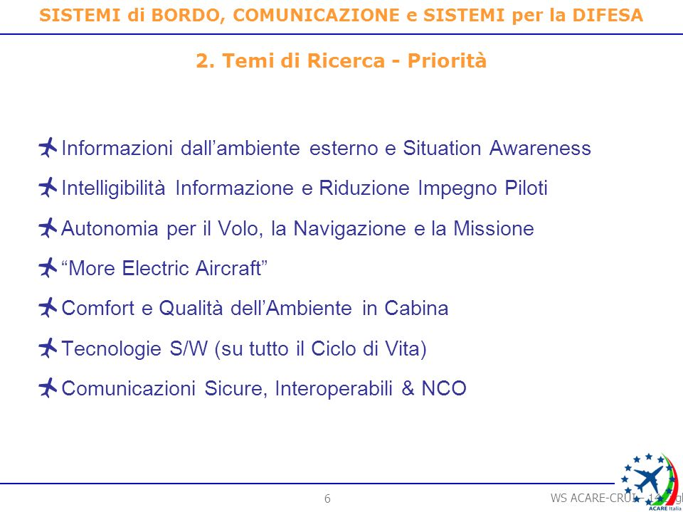 6 WS ACARE-CRUI – 14 Luglio 2006 SISTEMI di BORDO, COMUNICAZIONE e SISTEMI per la DIFESA 2.