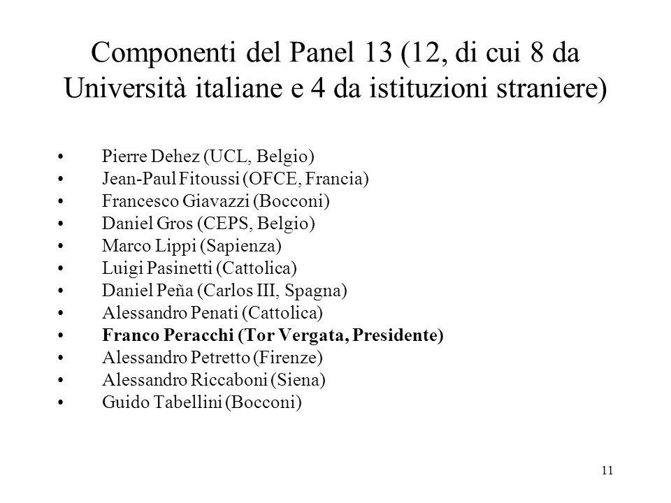 11 Componenti del Panel 13 (12, di cui 8 da Università italiane e 4 da istituzioni straniere) Pierre Dehez (UCL, Belgio) Jean-Paul Fitoussi (OFCE, Fra