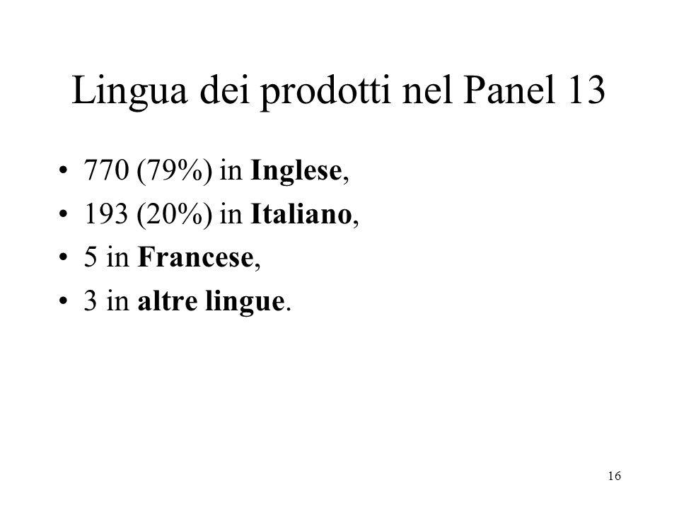16 Lingua dei prodotti nel Panel 13 770 (79%) in Inglese, 193 (20%) in Italiano, 5 in Francese, 3 in altre lingue.