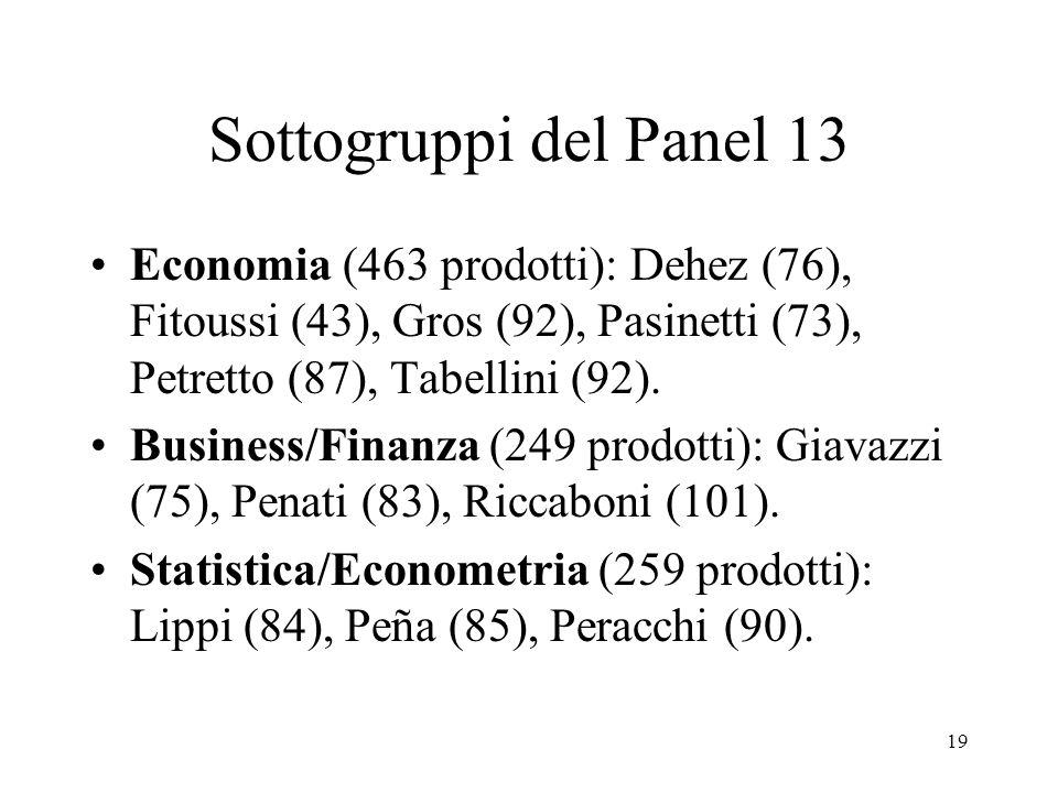 19 Sottogruppi del Panel 13 Economia (463 prodotti): Dehez (76), Fitoussi (43), Gros (92), Pasinetti (73), Petretto (87), Tabellini (92). Business/Fin