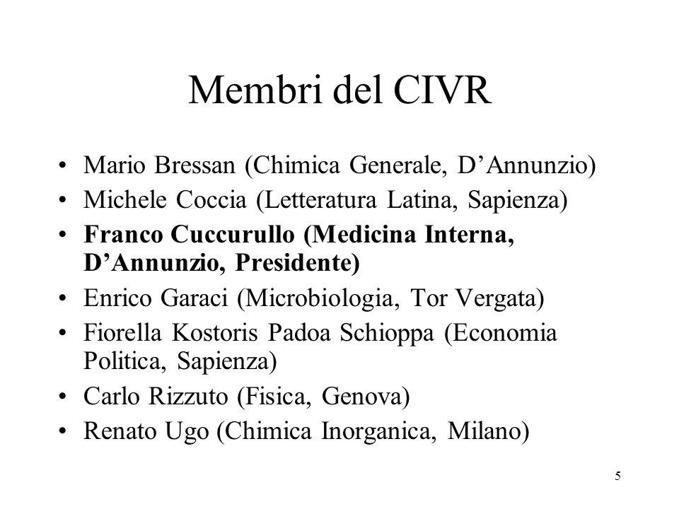 5 Membri del CIVR Mario Bressan (Chimica Generale, DAnnunzio) Michele Coccia (Letteratura Latina, Sapienza) Franco Cuccurullo (Medicina Interna, DAnnu