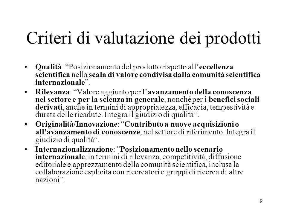 9 Criteri di valutazione dei prodotti Qualità: Posizionamento del prodotto rispetto alleccellenza scientifica nella scala di valore condivisa dalla co