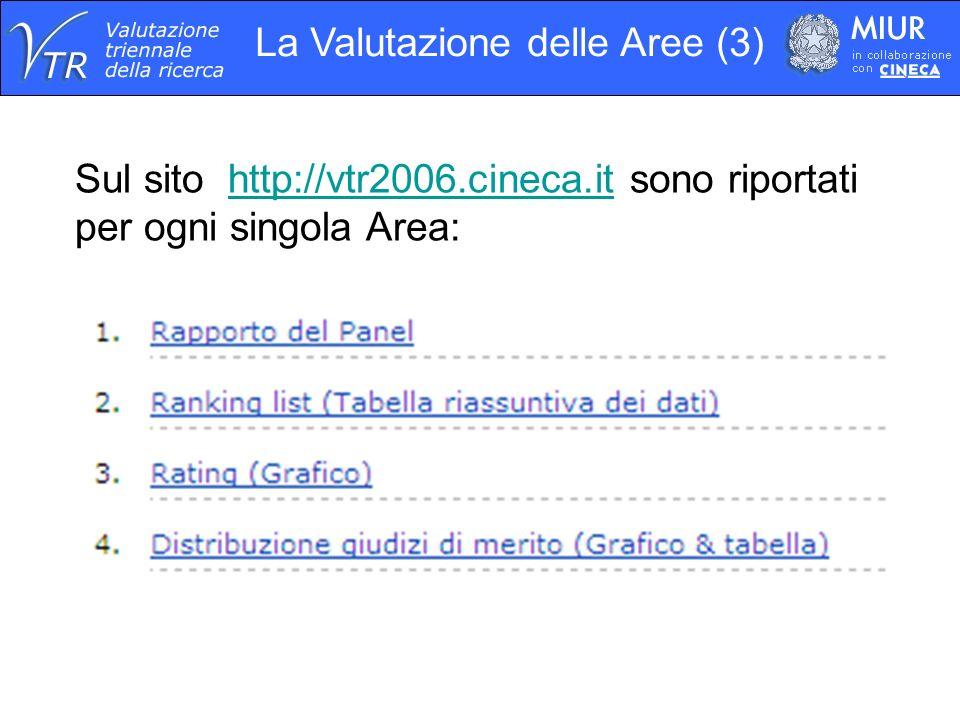 La Valutazione delle Aree (3) Sul sito http://vtr2006.cineca.it sono riportati per ogni singola Area:http://vtr2006.cineca.it