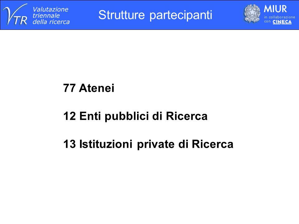 77 Atenei 12 Enti pubblici di Ricerca 13 Istituzioni private di Ricerca Strutture partecipanti