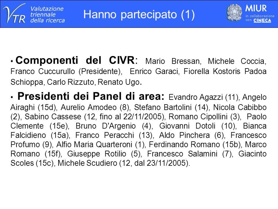 Componenti dei Panel di area: Angelo Airaghi (9),Sergio Albeverio (1), Gian Mario Giusto Anselmi (10), Paolo Aureli (7 e 15b), Livio Baldi (2 e 15c), Giorgio Baroni (10), Ettore Giuseppe Bartoli (6), Giuseppe Bedeschi (11), Keith Bell (4), Gianpaolo Bellini (2), Manlio Bellomo (12), Angelo Bernardini (9 e 15d), Enrico Berti (11), Ferruccio Bertini (10), Claudio Bianchini (3), Angelo Raffaele Bianco (6), Attilio Boriani (4), Diana Bracco (5), Canio Buonavoglia (7), Fabrizio Butera (11), Marco Cannone (1), Maria Pilar Cano Dolado (7 e 15b), Giorgio Cantelli Forti (5), Marcello Cappuzzo (10), Alfonso Caramazza (11), Franco Cardini (11), Anna Maria Carpi (10), Francesco Casetti (10), Antonio Cassone (5), Giovanni Cerri (10), Massimo Chiappini (4), Giorgio Chiosso (11), Romano Cipollini (15f), Paolo Clemente (8), Lucio Cocco (5), Ivo Colozzi (14), Alessandra Conversi (5 e 15e), Colin Crouch (14), Gedeon Dagan (8), Bruno Dallapiccola (5), Francesco Dammacco (6), Giovanni D Anna (10), Bruno DArgenio (15e), Nino Dazzi (11), Francesco De Bona (9 e 15c), Francesco De Marco (2), Pierre Dehez (13 e 15e), Matteo Dell Olio (12), Aldo Di Lorenzo (9), Salvatore Dierna (8), Pierpaolo Diotallevi (8), Sergio Dompé (6), Gerhart Eigenberger (9), Bianca Falcidieno (9), Carlo Ferdeghini (2 e 15f), Angela Ferrari (10), Emilio Ferrari (9 e 15d), Cesare Fieschi (6), Jean Paul Fitoussi (13), Mauro Fontana (7 e 15b), Roberto Franzosi (14), Alfonso Gambardella (8), Paolo Gentilini (6), Francesco Giavazzi (13), Andrea Bruno Granelli (9 e 15a), Mauro Graziani (3 e 15c), Daniel Gros (13), Anna Maria Guerrini (9 e 15a), Russell King (11 e 15e), Renato Lauro (6), Andrea Lenzi (6), Ingolf Lindau (2), Marco Lippi (13), Ferdinando Macchetto (2 e 15d), Manfred Maiwald (12), Paolino Attilio Maniscalco (8), Bengt Mannervik (5), Pier Mannuccio Mannucci (6), Carla Marchioro (3), Ignazio Marino (6), Domenico Mariotti (7), Roberto Millini (3 e 15c), Domenico Misiti (3), Claudio Moriconi (9 e 15a), Luis Morode