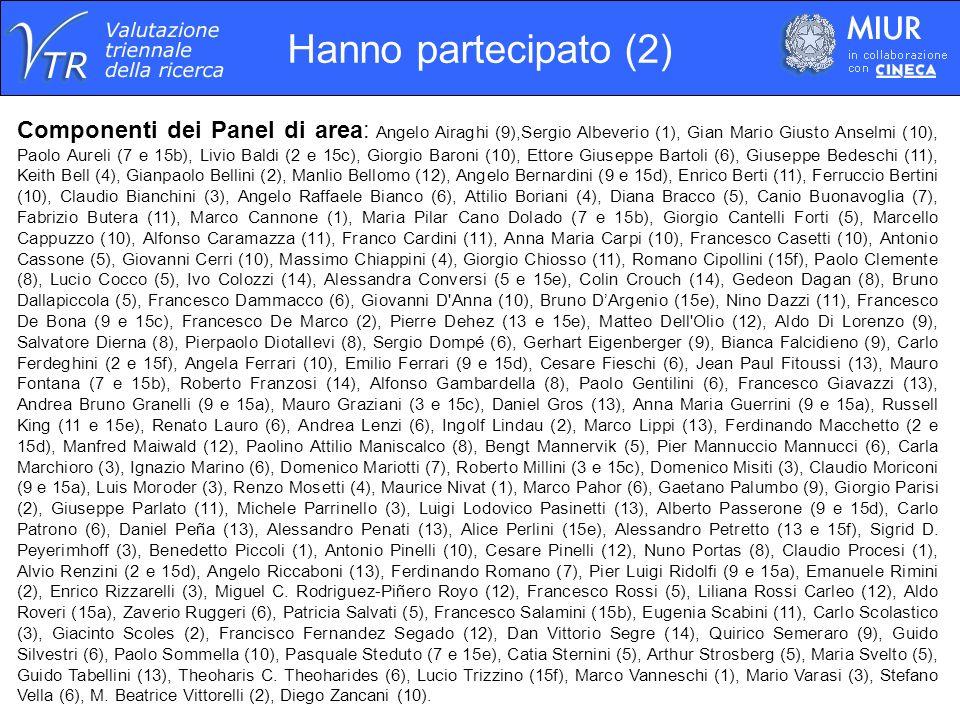Componenti dei Panel di area: Angelo Airaghi (9),Sergio Albeverio (1), Gian Mario Giusto Anselmi (10), Paolo Aureli (7 e 15b), Livio Baldi (2 e 15c),