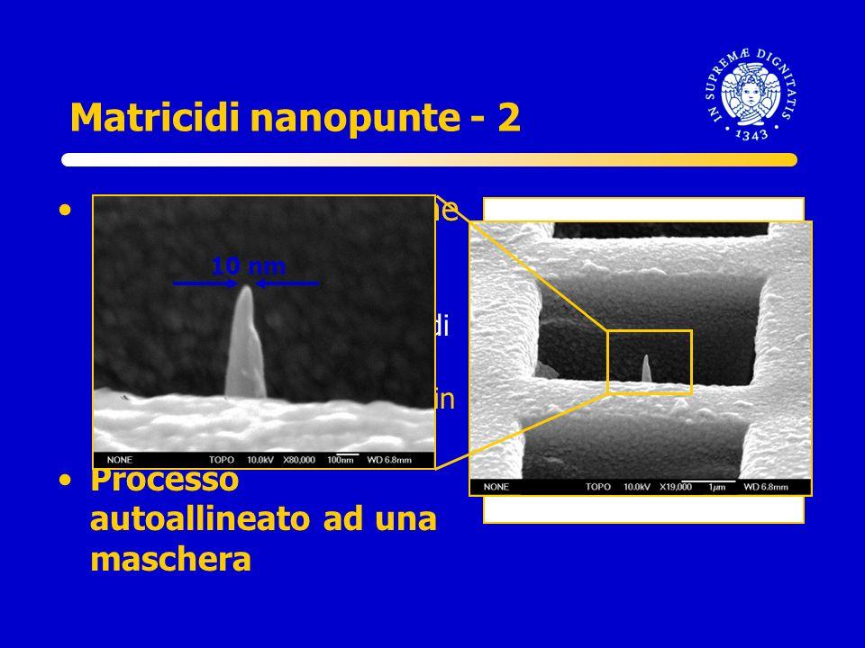 Processo di fabbricazione –Ossidazione termica (ossido di isolamento) –Evaporazione elettrodo di estrazione (cromo) –Lift-off delle nanopunte in silic