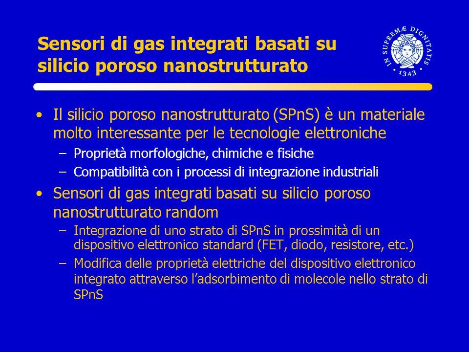 Sensori di gas integrati basati su silicio poroso nanostrutturato Il silicio poroso nanostrutturato (SPnS) è un materiale molto interessante per le te
