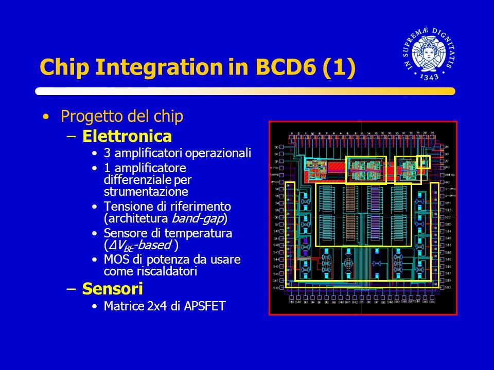 Chip Integration in BCD6 (1) Progetto del chip –Elettronica 3 amplificatori operazionali 1 amplificatore differenziale per strumentazione Tensione di