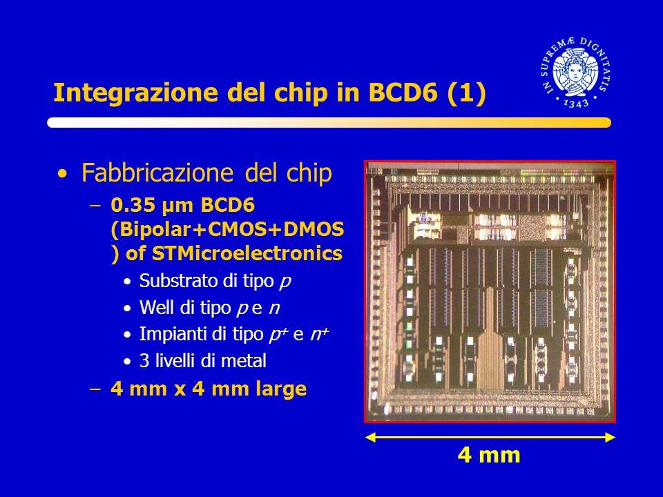 Integrazione del chip in BCD6 (1) Fabbricazione del chip –0.35 μm BCD6 (Bipolar+CMOS+DMOS ) of STMicroelectronics Substrato di tipo p Well di tipo p e
