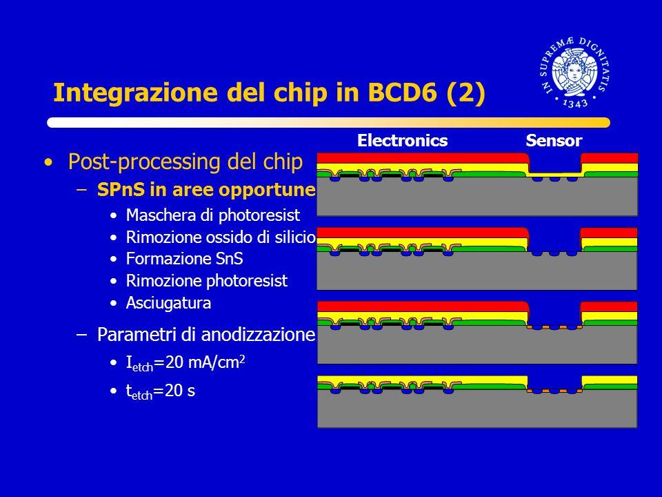 Integrazione del chip in BCD6 (2) Post-processing del chip –SPnS in aree opportune Maschera di photoresist Rimozione ossido di silicio Formazione SnS