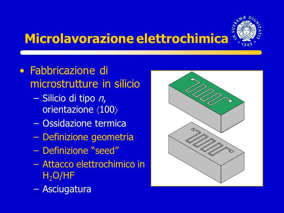Microlavorazione elettrochimica Fabbricazione di microstrutture in silicio –Silicio di tipo n, orientazione 100 –Ossidazione termica –Definizione geometria –Definizione seed –Attacco elettrochimico in H 2 O/HF –Asciugatura