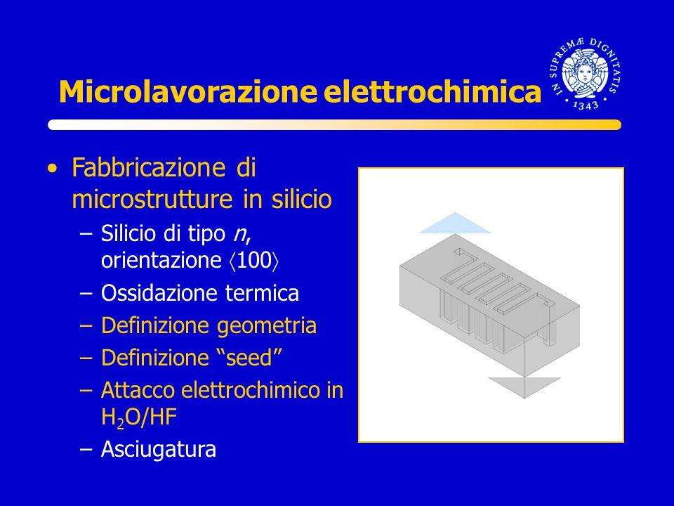 Microstrutture fabbricate - 1 Micropiani Macropori Spirali quadrate