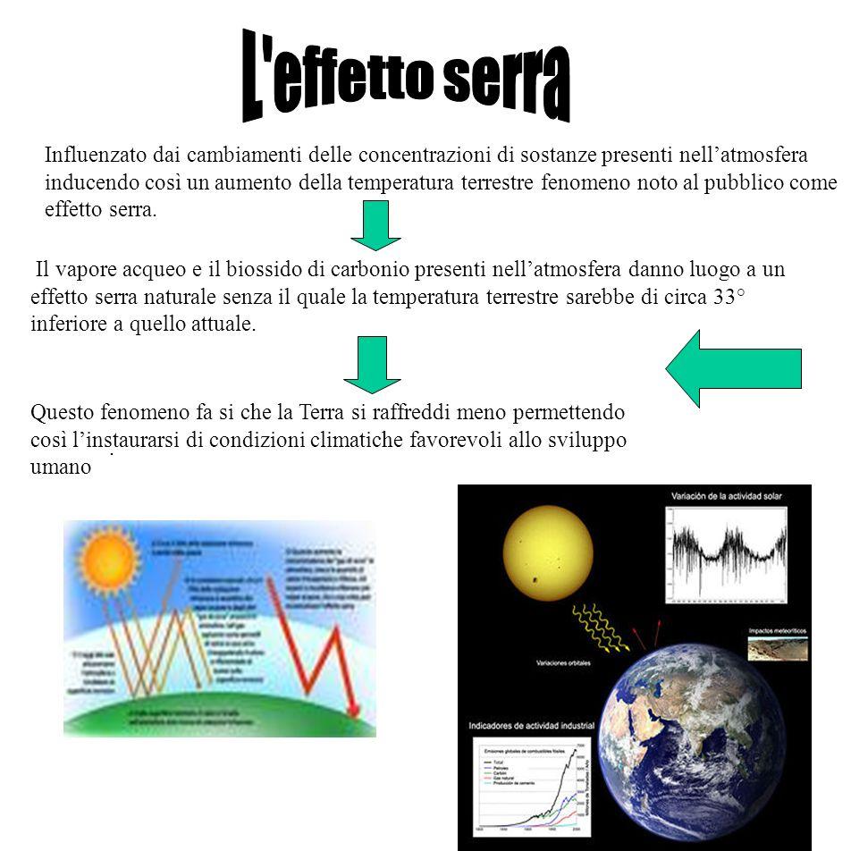 Influenzato dai cambiamenti delle concentrazioni di sostanze presenti nellatmosfera inducendo così un aumento della temperatura terrestre fenomeno noto al pubblico come effetto serra.