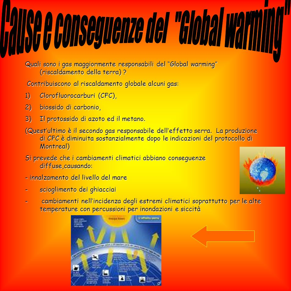 Quali sono i gas maggiormente responsabili del Global warming (riscaldamento della terra) .