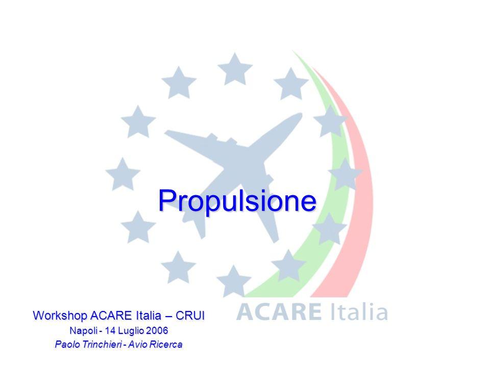 Workshop ACARE Italia – CRUI Napoli - 14 Luglio 2006 Paolo Trinchieri - Avio Ricerca Propulsione