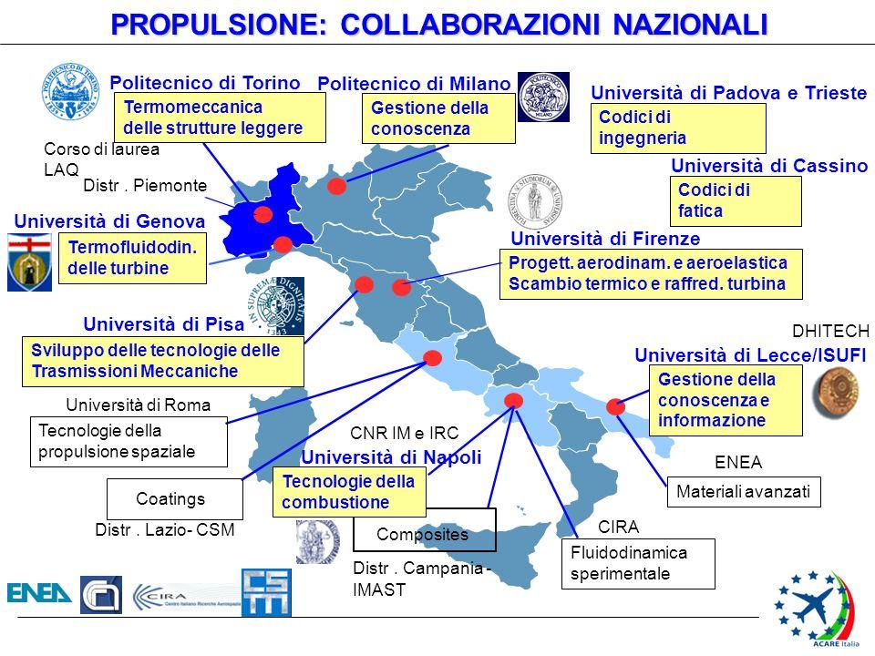 PROPULSIONE: COLLABORAZIONI NAZIONALI Università di Pisa Università di Firenze Università di Roma DHITECH Università di Lecce/ISUFI Università di Napo