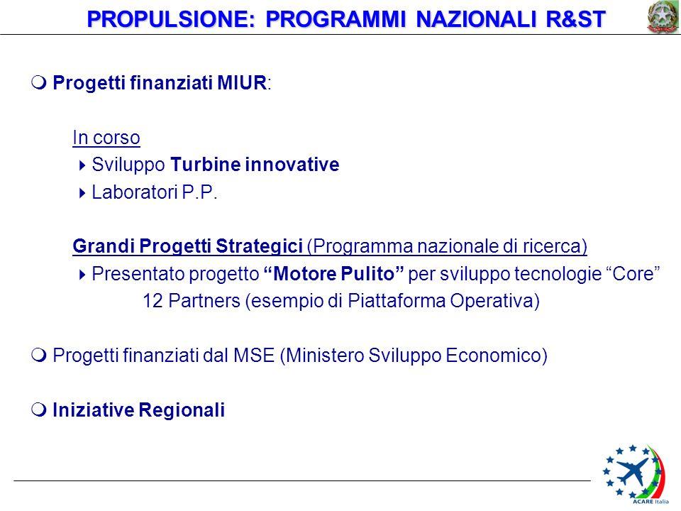 Progetti finanziati MIUR: In corso Sviluppo Turbine innovative Laboratori P.P. Grandi Progetti Strategici (Programma nazionale di ricerca) Presentato