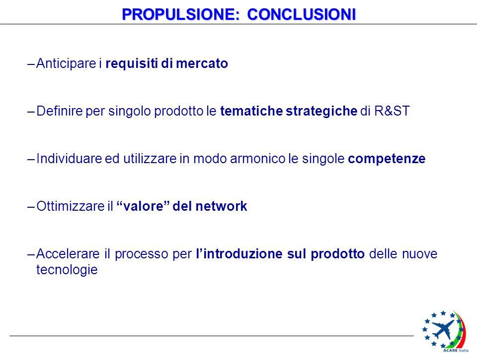 PROPULSIONE: CONCLUSIONI –Anticipare i requisiti di mercato –Definire per singolo prodotto le tematiche strategiche di R&ST –Individuare ed utilizzare in modo armonico le singole competenze –Ottimizzare il valore del network –Accelerare il processo per lintroduzione sul prodotto delle nuove tecnologie