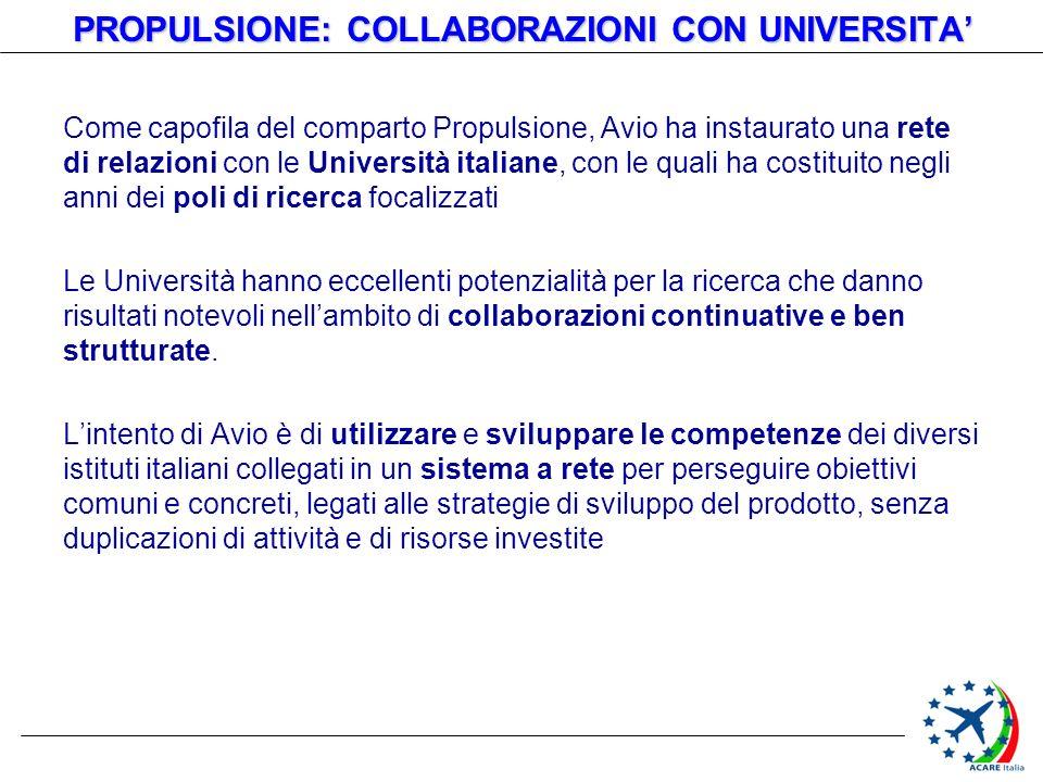 PROPULSIONE: COLLABORAZIONI CON UNIVERSITA Come capofila del comparto Propulsione, Avio ha instaurato una rete di relazioni con le Università italiane