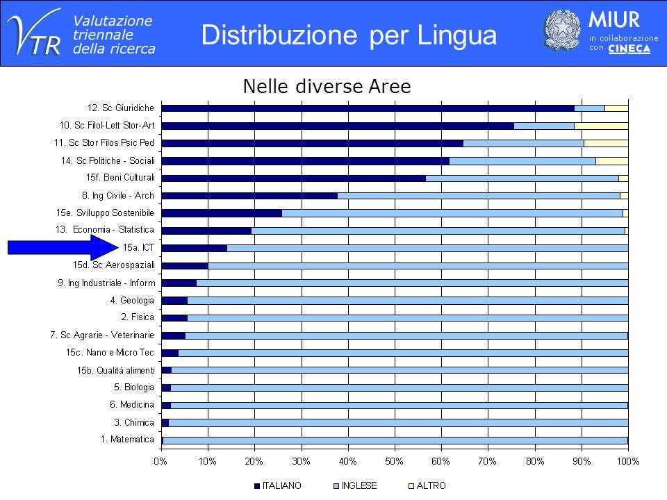 Nelle diverse Aree Distribuzione per Lingua