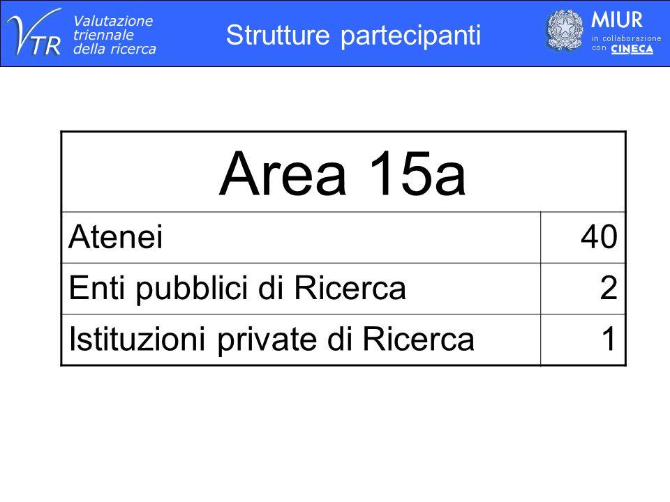 Strutture partecipanti Area 15a Atenei40 Enti pubblici di Ricerca2 Istituzioni private di Ricerca1