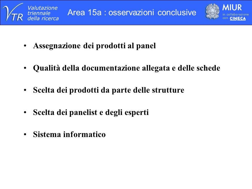 Assegnazione dei prodotti al panel Qualità della documentazione allegata e delle schede Scelta dei prodotti da parte delle strutture Scelta dei panelist e degli esperti Sistema informatico Area 15a : osservazioni conclusive