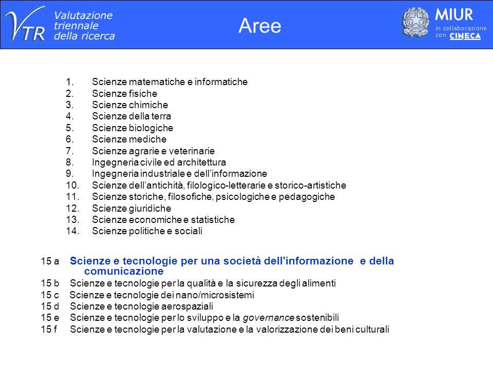 Distribuzione dei giudizi (4) Brevetti Area 15a EccellenteBuonoAccettabileLimitatoTotale 628