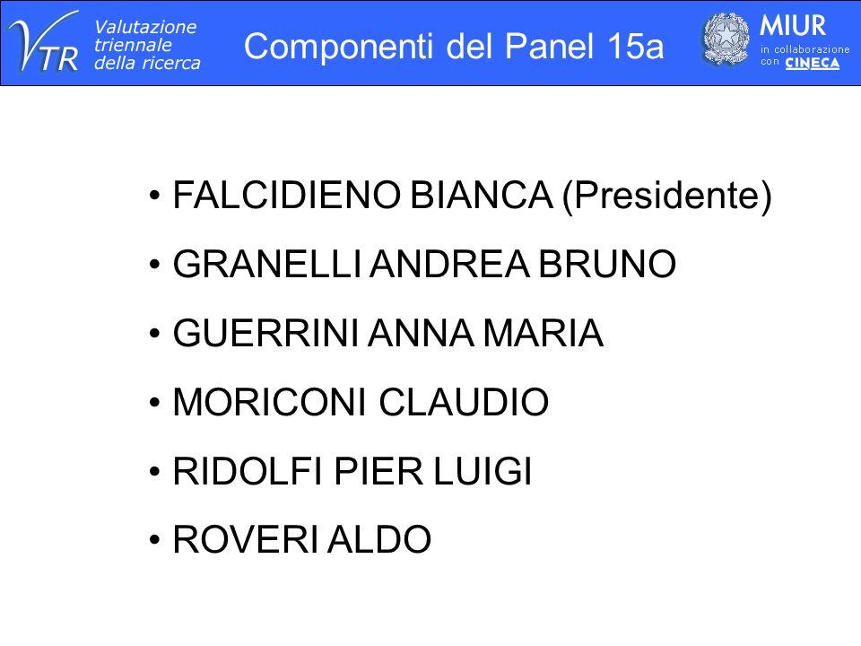 Componenti del Panel 15a FALCIDIENO BIANCA (Presidente) GRANELLI ANDREA BRUNO GUERRINI ANNA MARIA MORICONI CLAUDIO RIDOLFI PIER LUIGI ROVERI ALDO