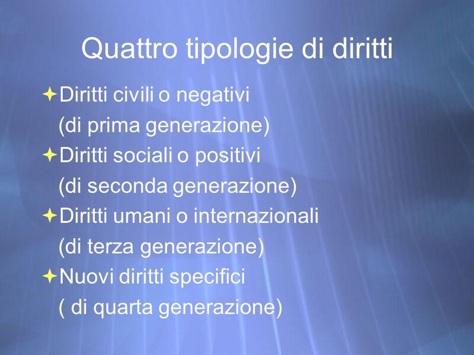 Quattro tipologie di diritti Diritti civili o negativi (di prima generazione) Diritti sociali o positivi (di seconda generazione) Diritti umani o inte