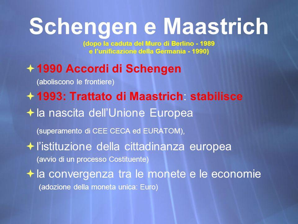 Schengen e Maastrich (dopo la caduta del Muro di Berlino - 1989 e lunificazione della Germania - 1990) 1990 Accordi di Schengen (aboliscono le frontie