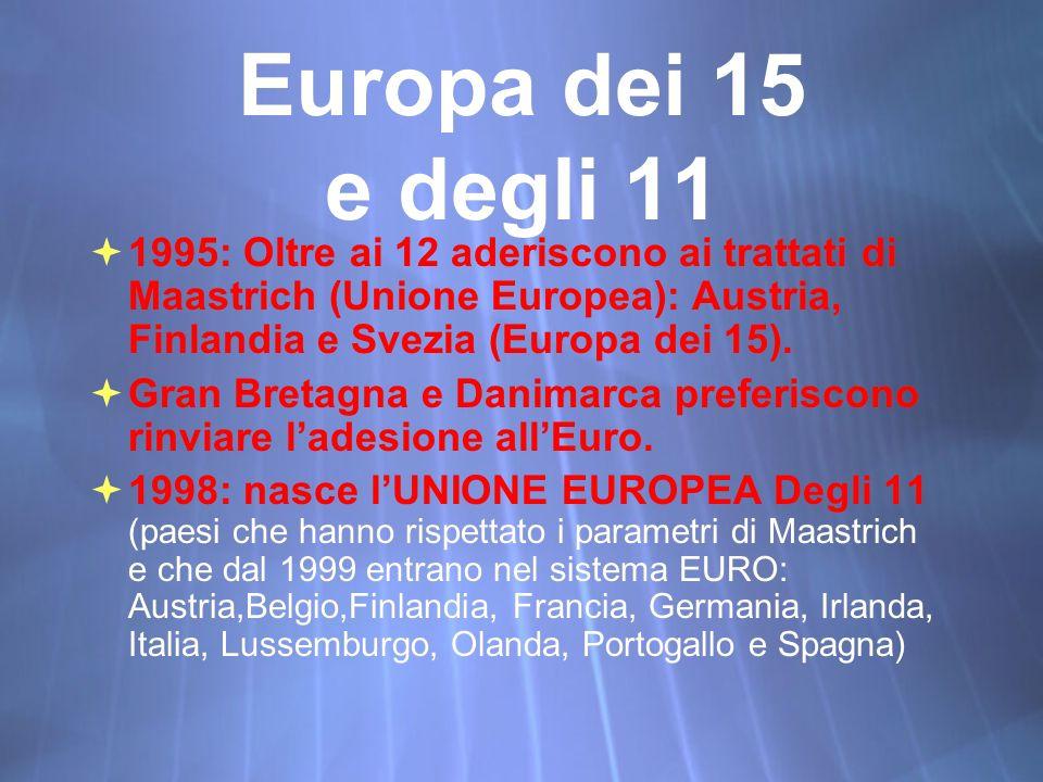 Europa dei 15 e degli 11 1995: Oltre ai 12 aderiscono ai trattati di Maastrich (Unione Europea): Austria, Finlandia e Svezia (Europa dei 15). Gran Bre