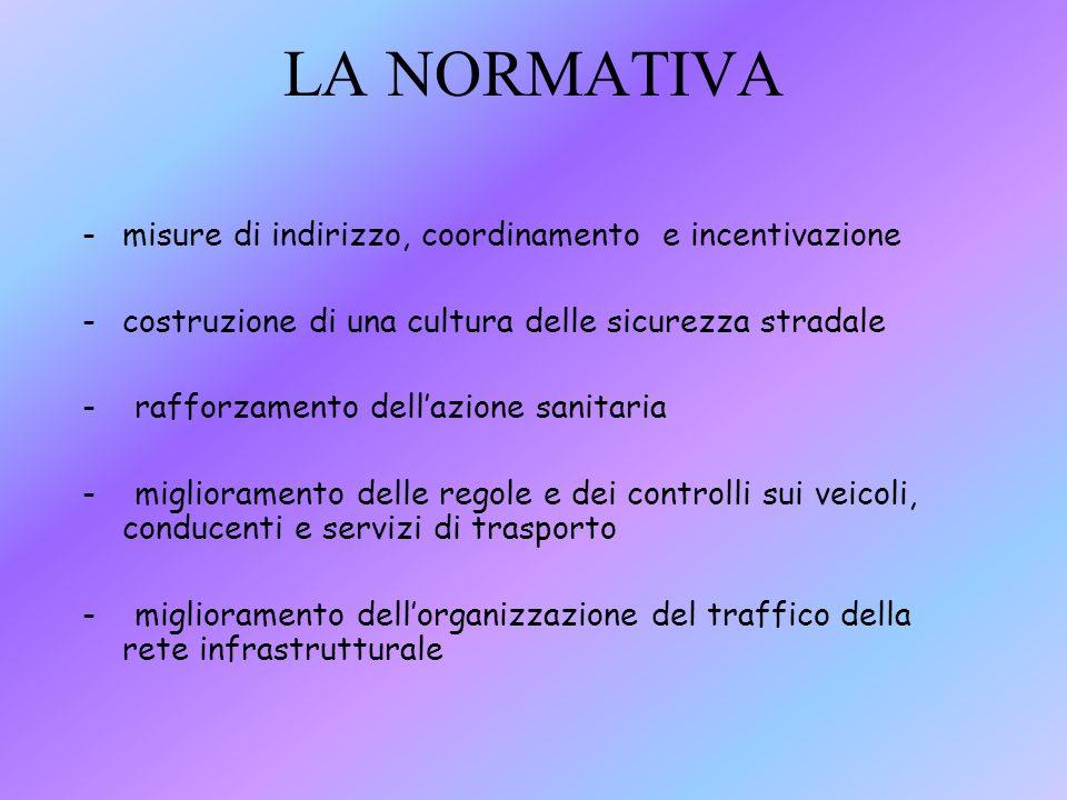 Presentazione creata da: Camilla Laura Alessia!!!! Grazie per la visione…