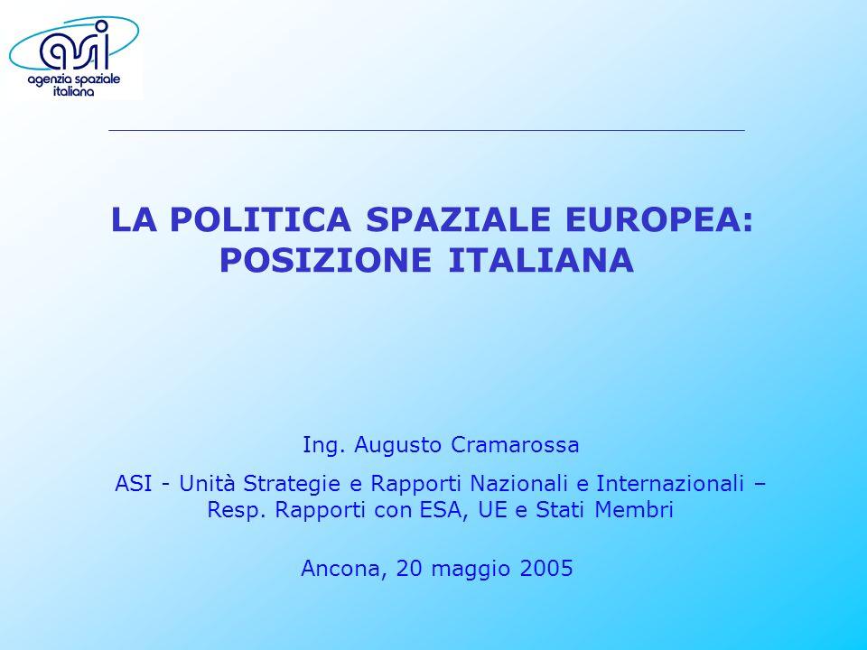 LA POLITICA SPAZIALE EUROPEA: POSIZIONE ITALIANA Ancona, 20 maggio 2005 Ing. Augusto Cramarossa ASI - Unità Strategie e Rapporti Nazionali e Internazi