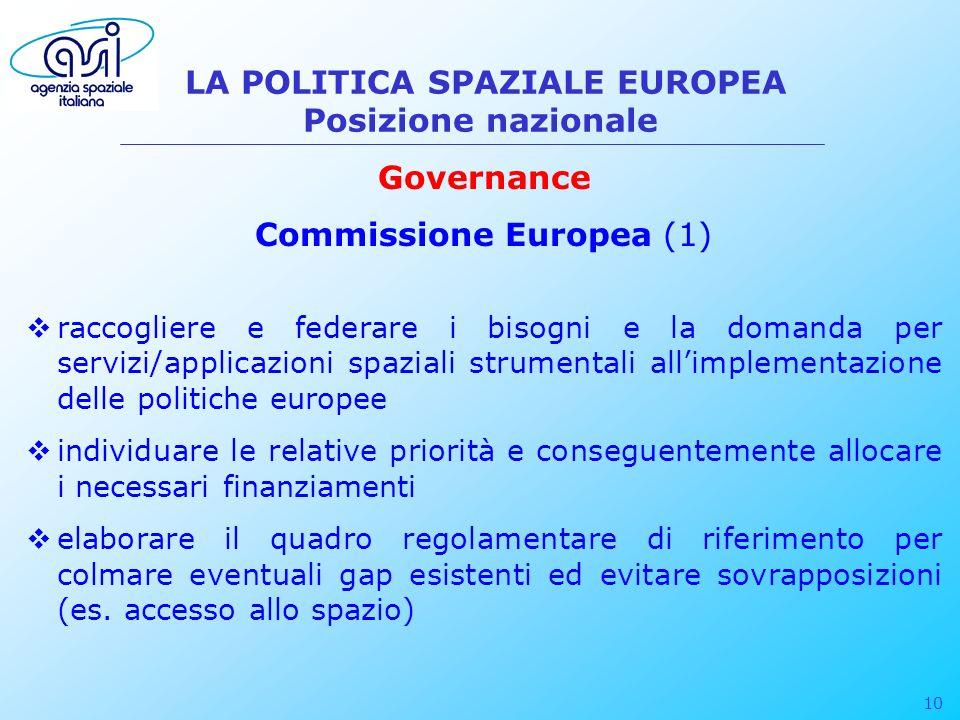 10 LA POLITICA SPAZIALE EUROPEA Posizione nazionale Governance Commissione Europea (1) raccogliere e federare i bisogni e la domanda per servizi/appli
