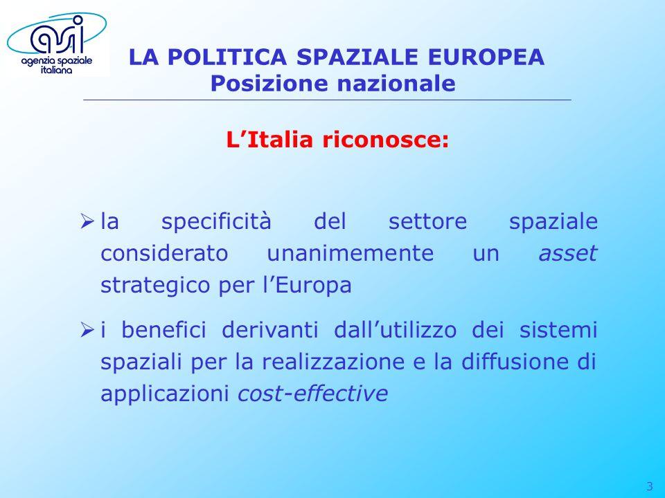 3 LA POLITICA SPAZIALE EUROPEA Posizione nazionale LItalia riconosce: la specificità del settore spaziale considerato unanimemente un asset strategico
