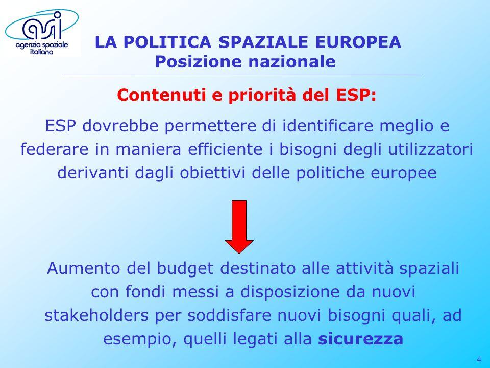 5 LA POLITICA SPAZIALE EUROPEA Posizione nazionale Contenuti e priorità dello European Space Program (ESP): Si propone di focalizzare le attività del Programma su: applicazioni su base spaziale elementi di politica spaziale europea (es.