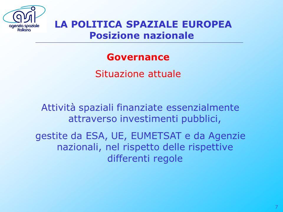 7 LA POLITICA SPAZIALE EUROPEA Posizione nazionale Governance Situazione attuale Attività spaziali finanziate essenzialmente attraverso investimenti pubblici, gestite da ESA, UE, EUMETSAT e da Agenzie nazionali, nel rispetto delle rispettive differenti regole