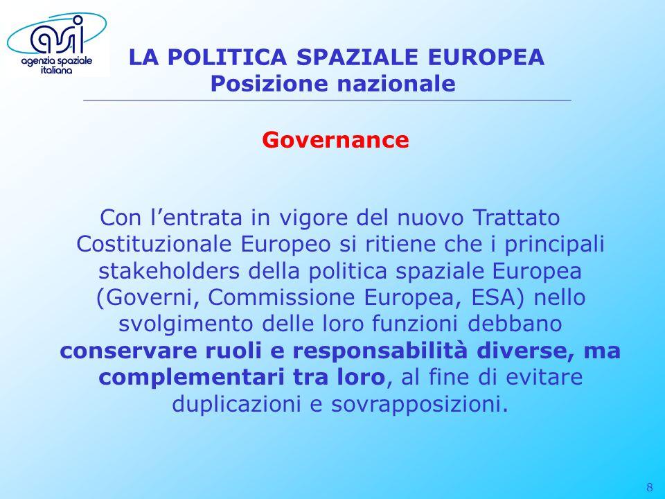 9 LA POLITICA SPAZIALE EUROPEA Posizione nazionale Governance Stati Membri attori decisionali dellintero processo devono perseguire una politica spaziale europea bilanciata e coordinata per raggiungere gli obiettivi comuni oltre ad unequa distribuzione dei ritorni sociali, industriali e commerciali