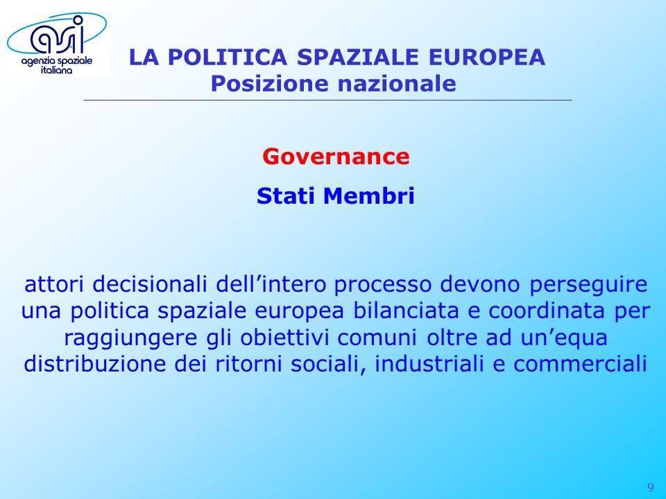 9 LA POLITICA SPAZIALE EUROPEA Posizione nazionale Governance Stati Membri attori decisionali dellintero processo devono perseguire una politica spazi